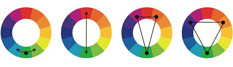 Combinações de cores para roupa masculina
